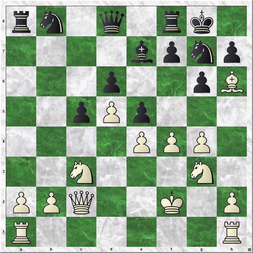 Peter - Auke diagram 1